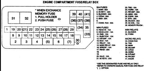 Fuse Box 2005 Kia Spectra Online Wiring Diagram