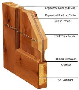 Build An Exterior Door Rustic Exterior Doors Knotty Alder Doors Western Style Doors