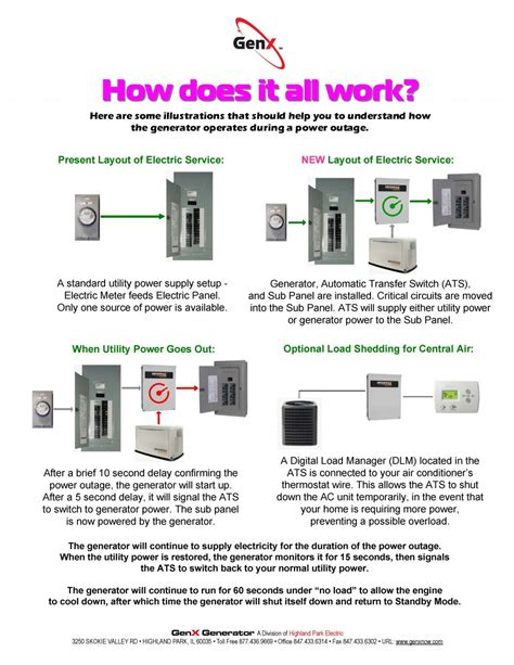 rv automatic transfer switch wiring diagram wiring