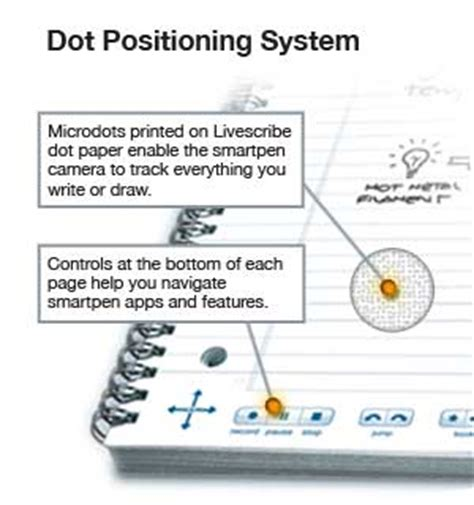 printable dot paper livescribe livescribe 2 gb pulse smartpen digital voice recorders