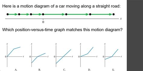 motion diagram physics solved here is a motion diagram of a car moving along a s