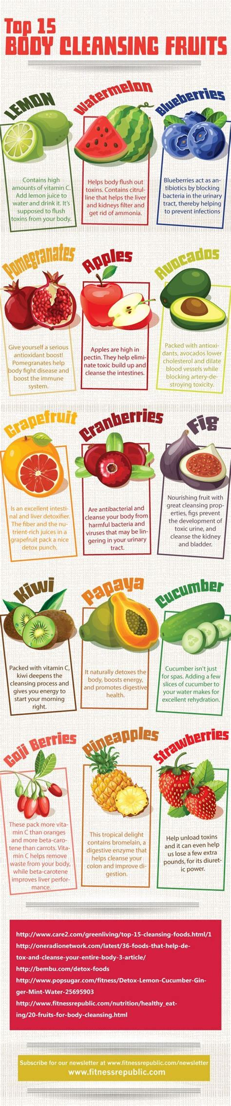 Detox Fruits List by Best 25 Smoothie Cleanse Ideas Only On