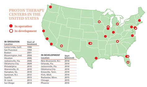 Proton Therapy Centers In The Us by Proton Therapy Precision Vs Profits Discovermagazine