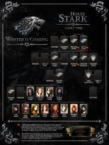stark family tree by sillentregrets on deviantart