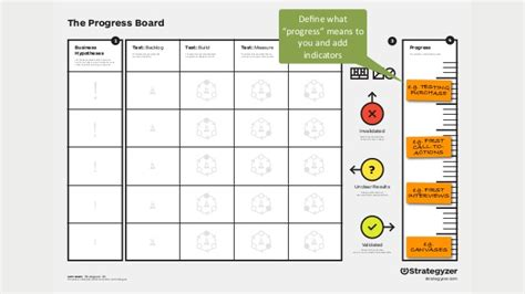 strategyzer learning card template use the progress board to test your business ideas
