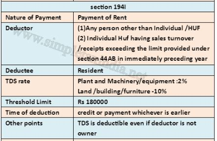 section 8 rates tds rates chart fy 2016 17 ay 17 18 tds deposit due dates