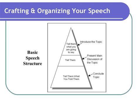Essentials Of Speaking speaking essentials