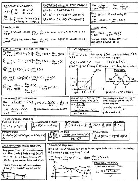 Calculus Cheat Sheet I Made A Sheet Much Like This When