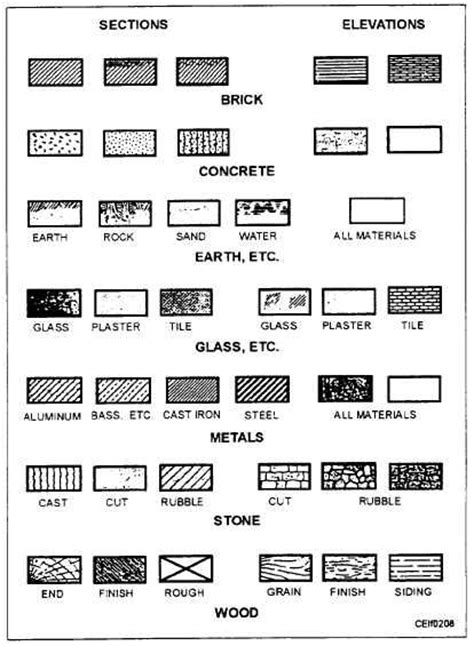 Modular Dimensions material and symbols   Architecture