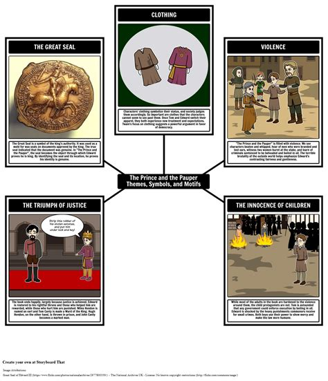 themes motifs com the prince and the pauper themes motifs and symbols