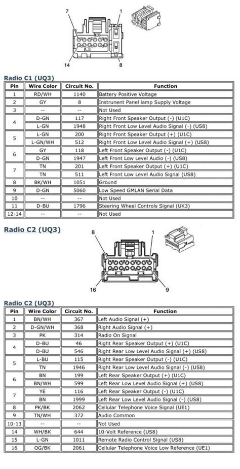 Image result for 2010 chevy cobalt radio wiring diagram