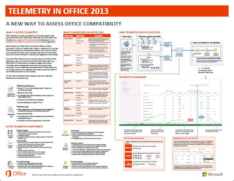 visio 2013 user guide new office 2013 compatibility and telemetry content for it