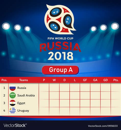 cup 2018 qualifiers table cup qualifiers russia 2018 tables awesome home