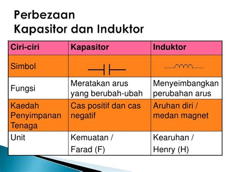 induktor unit nota spa 305