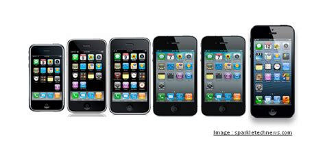 one iphone iphone 1 related keywords suggestions iphone 1
