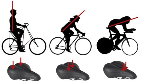 cycle seat hurts bicycle seat bicycle ideas