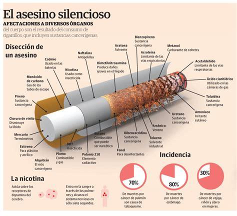 efectos del cigarrillo sustancias del cigarrillo youbioit com