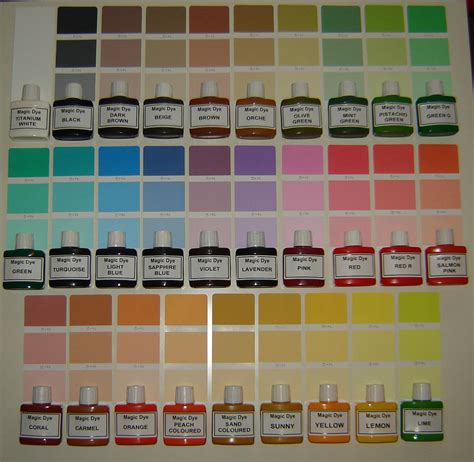 magic dye wall paint colourant pigment paint colour interior exterior ebay