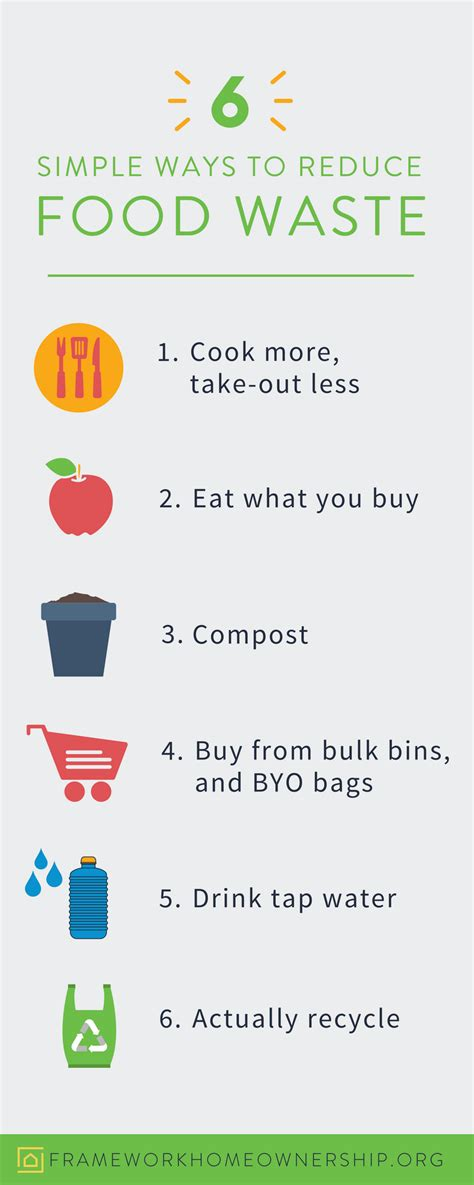 efficiency in the kitchen to reduce food waste nytimes 6 simple ways to reduce waste at home framework