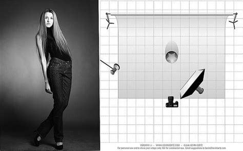 portraitfotografie beleuchtung tipps portrait setup fotostudio portraitbeleuchtung und