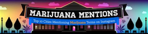 Marijuana Mentions   Aizman Law Firm