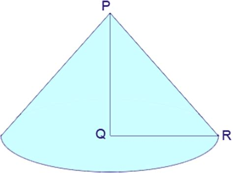 a sheet metal cone
