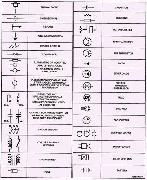 standard electrical symbols electrical symbols