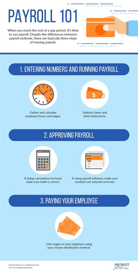 Business 101 How To Set Patriot Payroll Software Best Payroll Software 2017