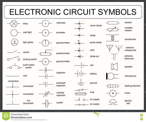 set  electronic circuit symbols stock vector