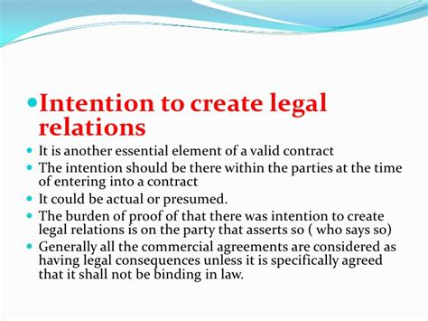 introduction to contract termination of offer etc
