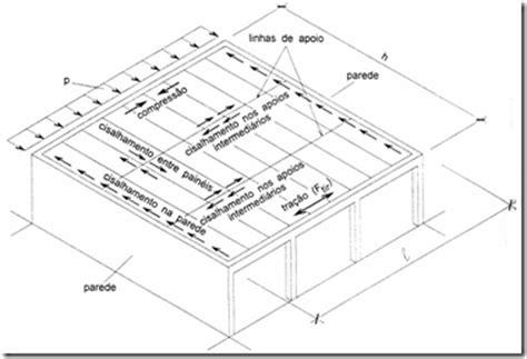 lade da pavimento impermeabiliza 199 195 o para sua casa lajes nervuradas