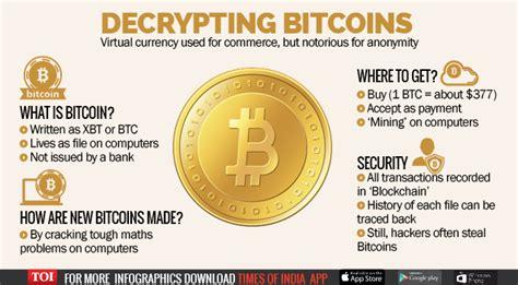 bitcoin india card frauds used bitcoins to trade money delhi news