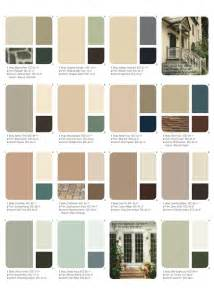 Exterior Home Colors 2017 by Interior Paint Color Combinations Home Design Architecture