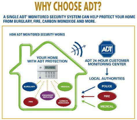 adt home security careers 28 images rsvp sioux falls