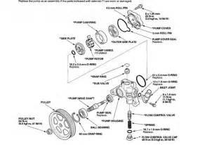 Honda Accord Power Steering Problems 03 Accord Ex V6 Power Steering Honda Tech