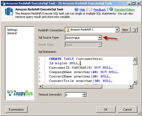 Redshift Create Table by Sql Server To Redshift Data Load Using Ssis Zappysys