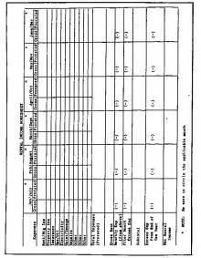 schedule e worksheet worksheets for getadating