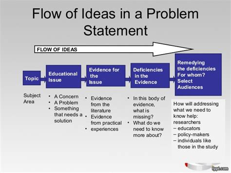 Problem Definition 1 Problem Statement Template Powerpoint