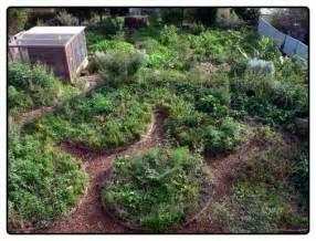 Garden City Food Circular Constant Craftsman Organic Gardening Raising Livestock