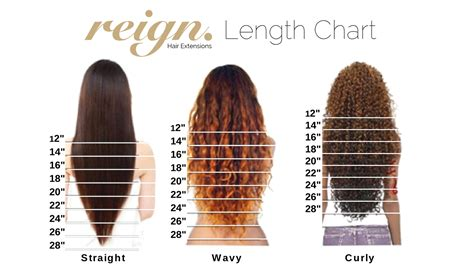 12 inch weave length hairstyle pictures hair length chart pictures to pin on pinterest pinsdaddy