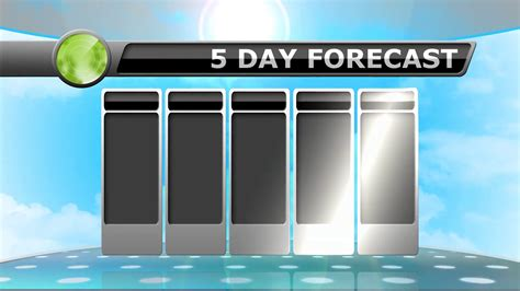hsr layout weather now printable 5 day weather forecast printable pages