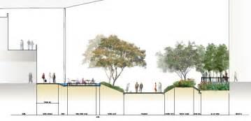 gallery for gt landscape section elevation