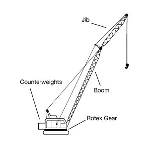 Ex Machina Meaning by Boom Crane Parts Anatomy And Terminology Of Industrial