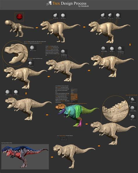 zbrush ice cream tutorial 17 best images about dino on pinterest crests ice age