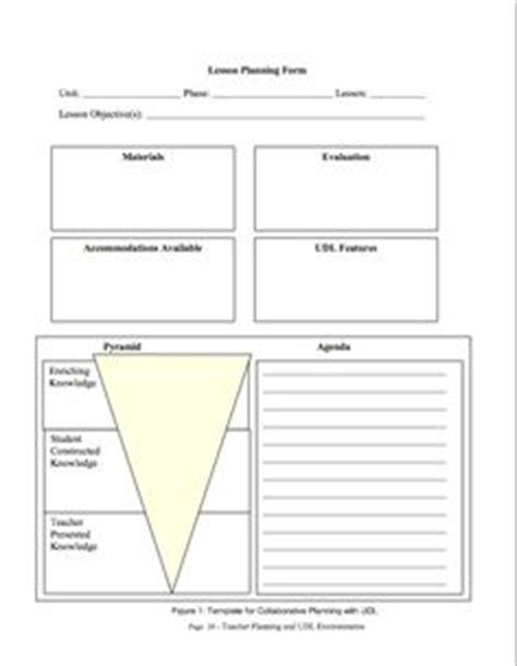 wida lesson plan template for esl reading writing speaking and listening