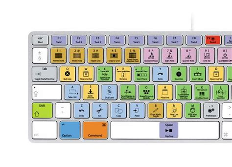 excel keyboard layout ableton live keyboard stickers mac qwerty uk us