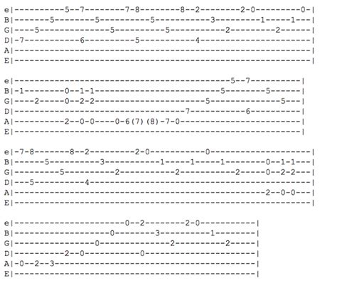 tutorial gitar back to desember acoustic guitar tabs 19 easy songs which sound amazing