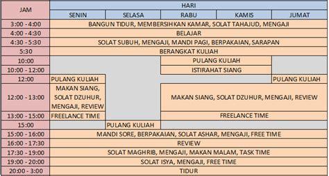 cara membuat jadwal kegiatan proposal cara membuat kegiatan