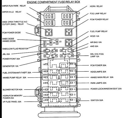 charging system ford explorer  ford ranger forums  explorations