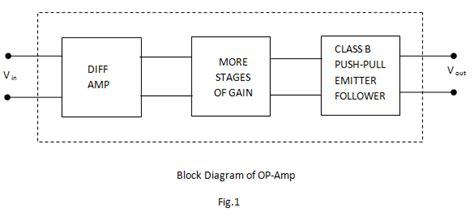 block diagram lifier operational lifier electronics post